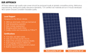 Locally Guaranteed Solar Panels In Stock